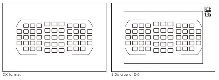 1.3x crop